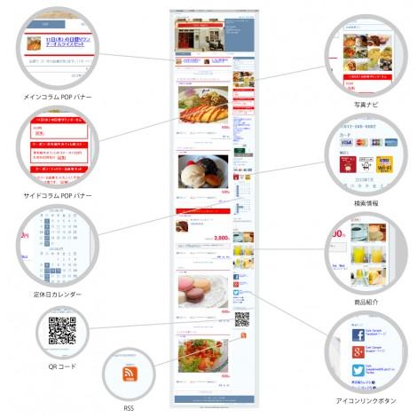 WEB55 ビジネスブログ お店のスマホ対応ホームページが年間3000円で運営できます!!