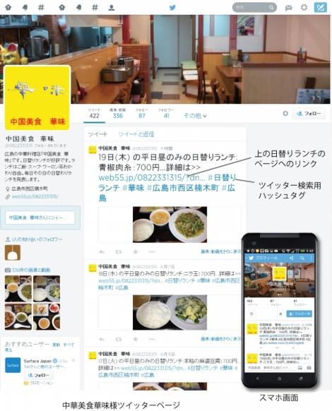 WEB55 ビジネスブログ 同じ記事がツイッターでツイート