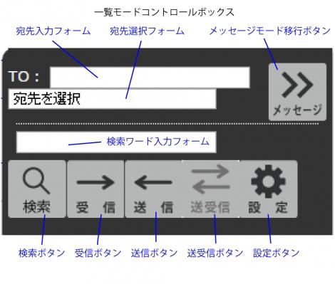 WEB55ビジネスブログおまかせパック コントロールボックス;;